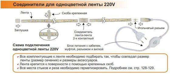 Светодиодная лента 220 схема подключения